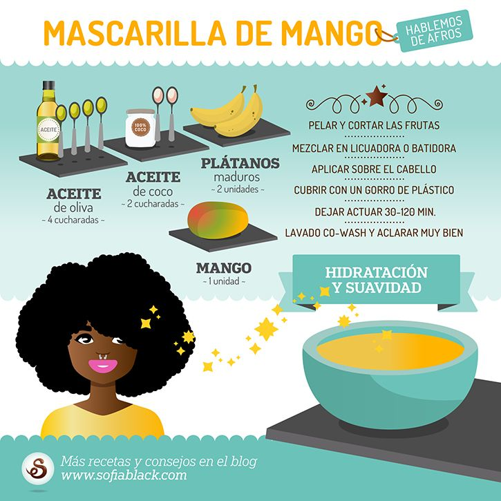 """Instrucciones para hacer la mascarilla de mango y platanos de """"Hablemos de Afros""""."""